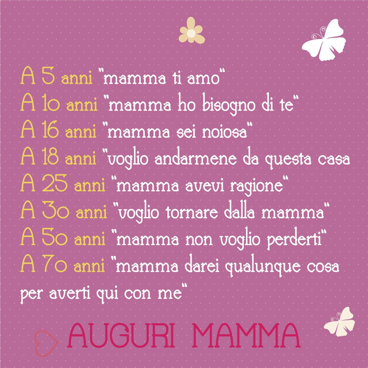 Lettera Di Compleanno Per Mamma.Frasi Di Compleanno Mamma Morta