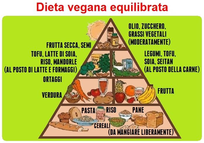 dieta per sportivi vegetariani