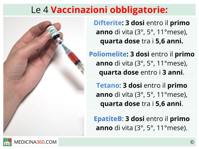 Sardegna, bimbo ricoverato per tetano: non era vaccinato